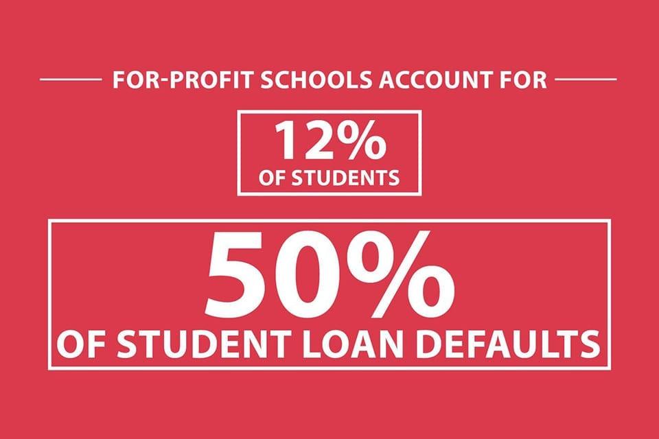 "Center for Responsible Lending Report Calls For-Profit Education ""a Risky Proposition"""