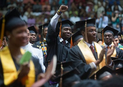 CA Black Graduation Rates